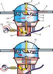 Схема работы топливного насоса: 1 - нагнетательный патрубок; 2 - стяжной болт; 3 - крышка; 4 - всасывающий патрубок...